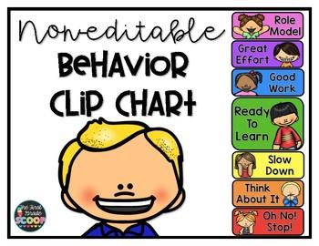 FREE Non-editable Behavior Clip Chart