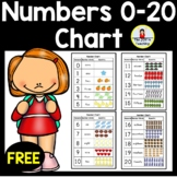 FREE Numbers 0-20 Chart