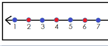 FREE Number Line (0-30)