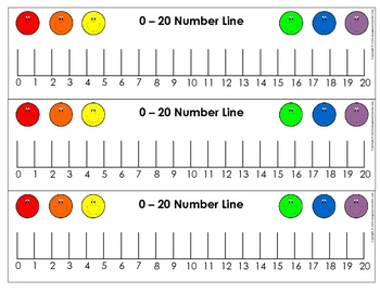 FREE Number Lines with ideas