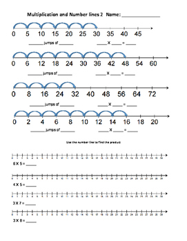 FREE Number lines: Multiplication 2