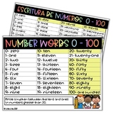 FREE Number words 1-100 English-Spanish