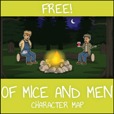 FREE Of Mice and Men Character Map Worksheet