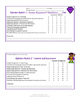 Opinion Writing Basic Rubric CCSS Aligned for Grades 3rd - 5th FREEBIE!