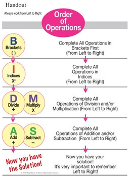 FREE!  Order of Operations - BIDMAS - Printable & More!