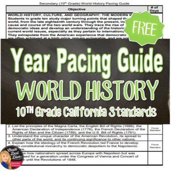 FREE! PACING GUIDE (Yearly) WORLD. History (Secondary 10th Grade)