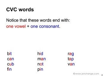 FREE PDF: When to Double a Consonant When Adding a Suffix! Also covers Bossy E