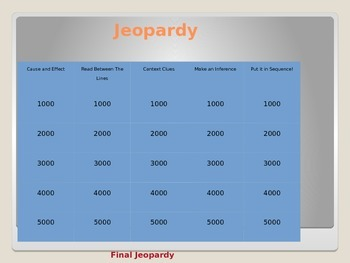 FREE PREVIEW Reading Comprehension Jeopardy Test Prep
