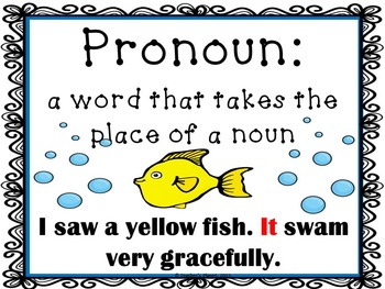 FREE Parts of Speech Anchor Charts!