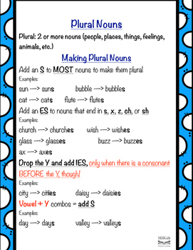FREE Parts of Speech and Grammar Mini Anchor Charts