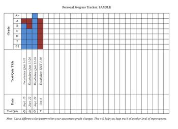 FREE Personal Progress Tracker for Charting Improvement on Assessments and More!