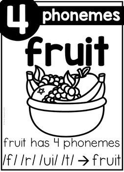 FREE Phoneme Counting Posters with Printables