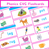 Phonics CVC Flashcards Sample | Phonics Resources | 9 Pages