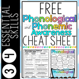 FREE Phonological and Phonemic Awareness Cheat Sheet