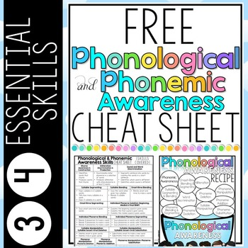 Free Phonics Teaching Resources & Lesson Plans | Teachers Pay Teachers