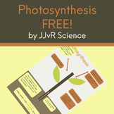 FREE Photosynthesis Poster