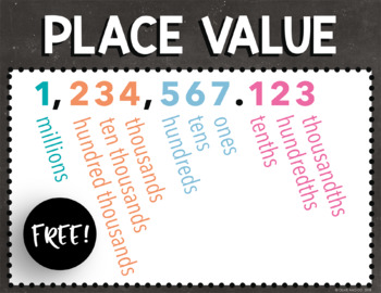 FREE Place Value Chart
