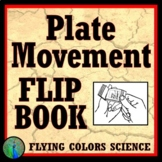 Plate Tectonics Pangea Plate Movement Flip Book Activity MS-ESS2-1 MS-ESS2-2