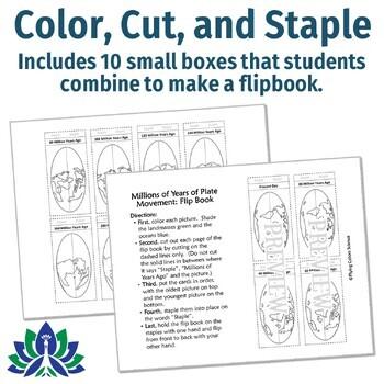 "Plate Tectonics Pangea Plate Movement ""Flip Book"" Activity MS-ESS2-1 MS-ESS2-2"