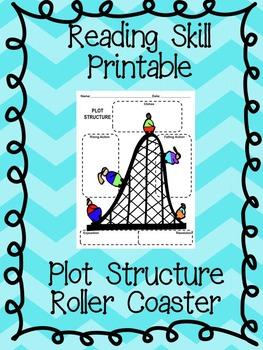 FREE - Plot Structure Roller Coaster worksheet
