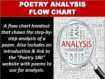 FREE Poetry Analysis Flow Chart