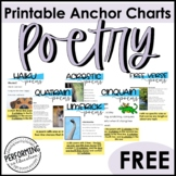 FREE Poetry Anchor Charts | Elements of Poetry Visuals | P