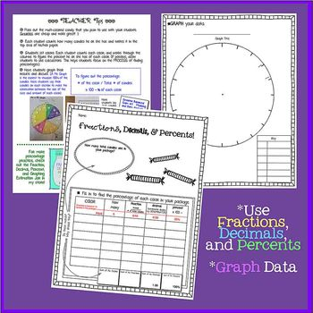 FREE Practicing Percents - Smarter Balanced Aligned, Fractions, Decimals