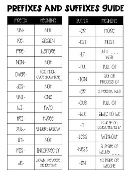 FREE Prefix and Suffix Quick Reference Guide for Students