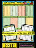 FREE Printable Addition Charts