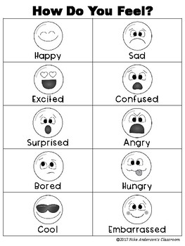 graphic regarding Feelings Chart Printable named Cost-free Printable