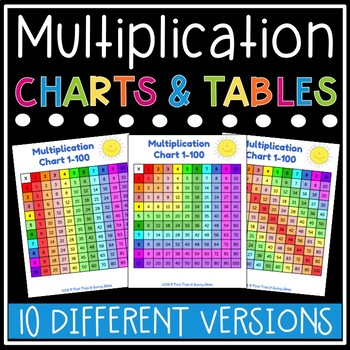 picture regarding Multiplication Chart Free Printable named No cost Printable Multiplication Chart - Printable Multiplication Desk