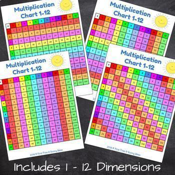 picture regarding Multiplication Chart 1 12 Printable named No cost Printable Multiplication Chart - Printable Multiplication Desk