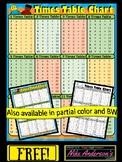 FREE Printable Multiplication / Times Table Charts