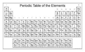 FREE Printable Periodic Table: Legal Size and 2 page Landscape Size