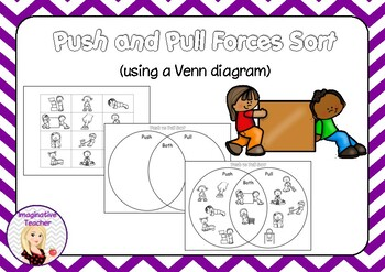 free push and pull venn diagram sort what is diagram diagram of a pull #8