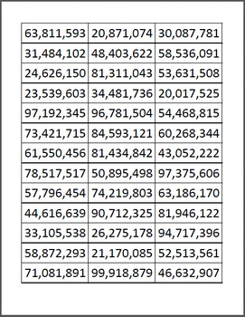 FREE Random Number Generator - Millions of Numbers for Place Value!