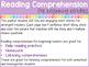FREE Kindergarten Reading Comprehension for Beginning Readers (Multiple Choice)