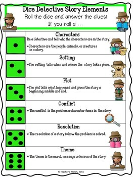 FREE Reading Strategies, Skills and Story Elements Dice Game
