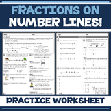 FREE!  Representing Fractions on a Number Line Exit Ticket