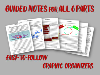 FREE! Roman Empire Structured Notes (6 pages)