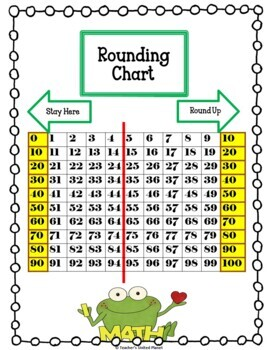 Free Rounding Charts By Teacher S Planet Teachers Pay