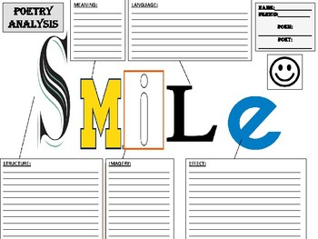 FREE S.M.I.L.E. Poetry Analysis Handout