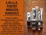 FREE S.M.I.L.E. Poetry Analysis Handout