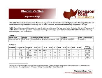 FREE SAMPLE: Charlotte's Web (abridged) CCQ Novel Study Assessment Workbook