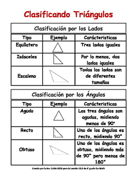 Free Spanish Classifying Triangles Chart Tpt
