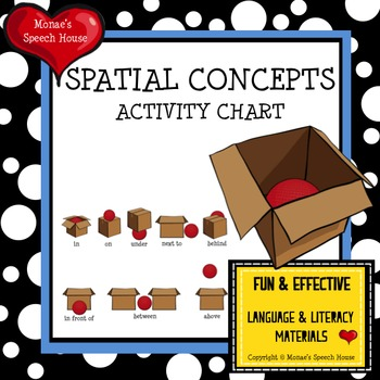 FREE SPATIAL CONCEPTS ACTIVITY CHART