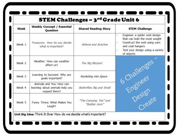 FREE STEM Ideas For Reading Wonders (3rd Grade Unit 6)