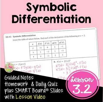 Calculus: Symbolic Differentiation With Tables and Graphs