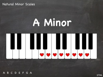 FREE Sample = JPG file (A natural minor one-octave scale) (chalkboard)