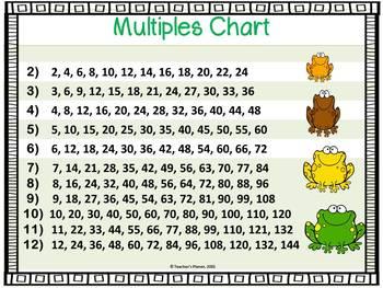 FREE Sample Multiple Mazes!